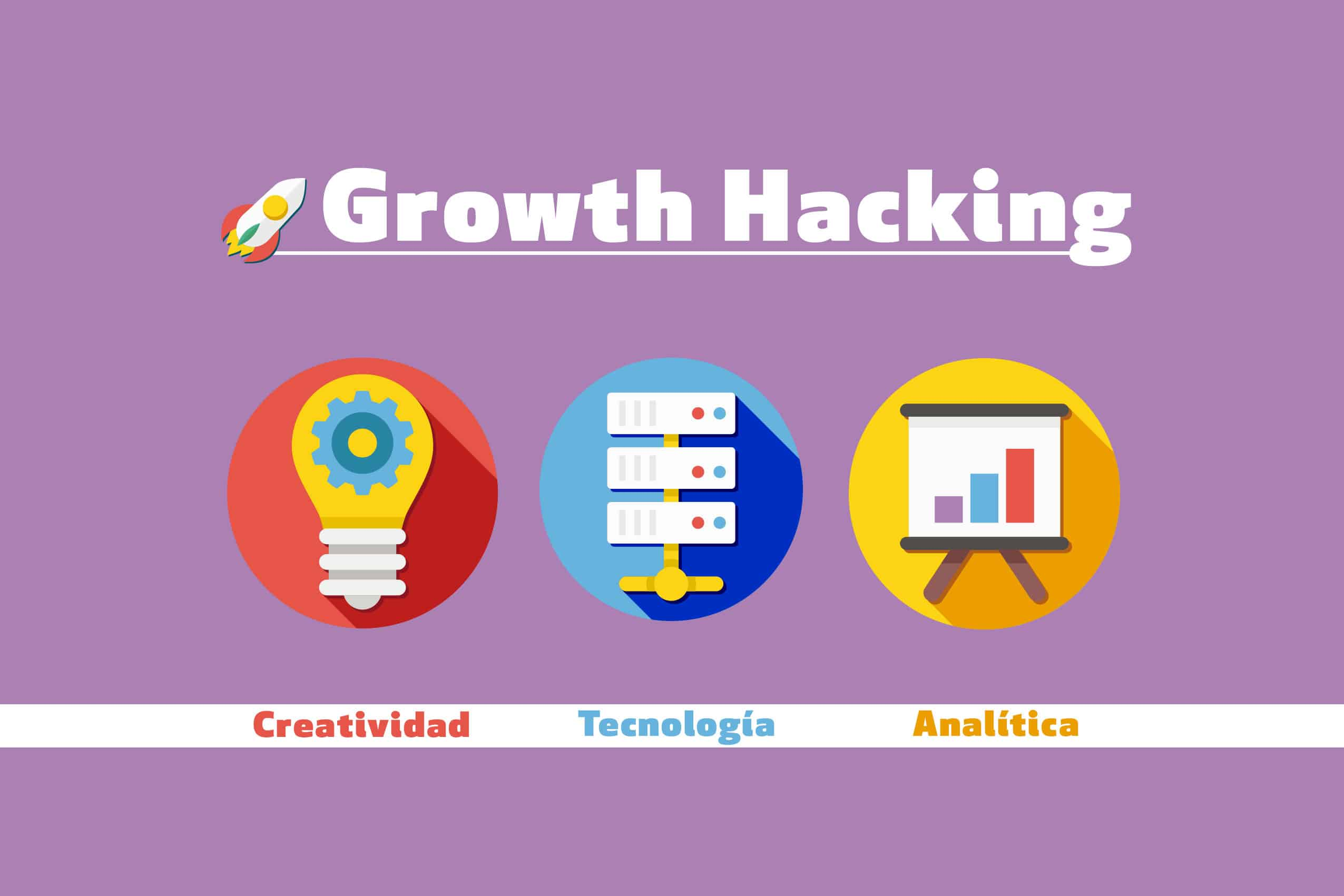 growth hacking blog leasein